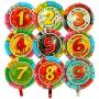 Круг-цифра С Днем рождения